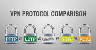 השוואת פרוטוקול VPN: PPTP מול L2TP מול OpenVPN מול